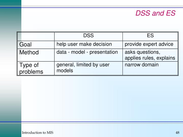 DSS and ES