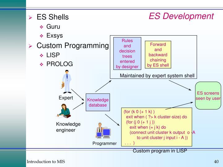 ES Development