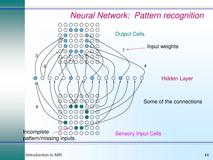 Neural Network:  Pattern recognition