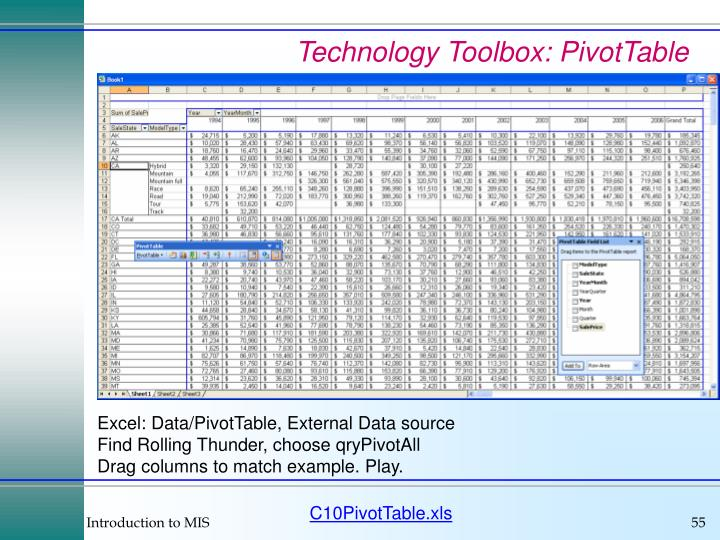 Technology Toolbox: PivotTable