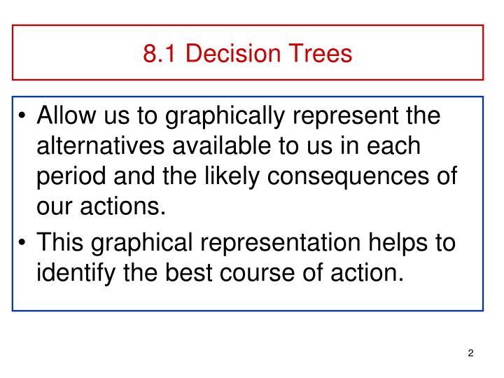 8.1 Decision Trees