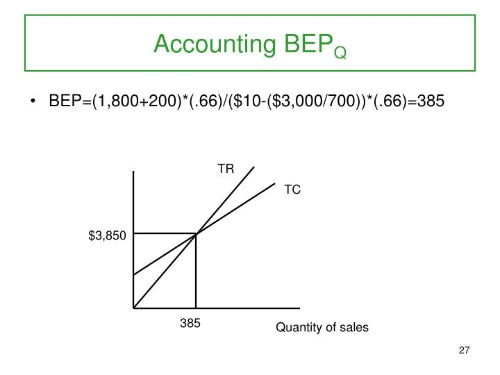 Accounting BEP