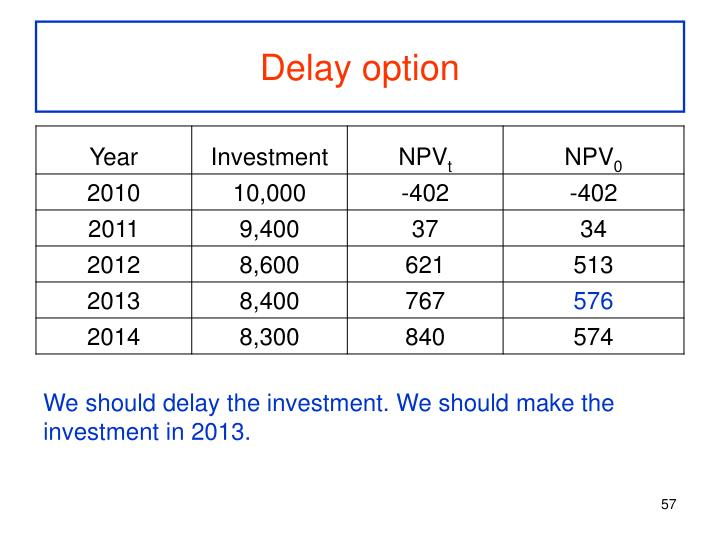 Delay option