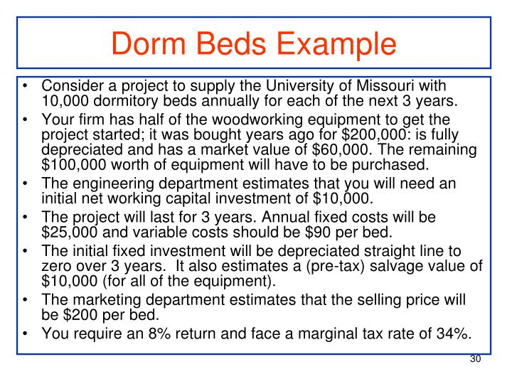 Dorm Beds Example