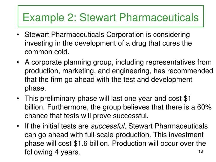 Example 2: Stewart Pharmaceuticals