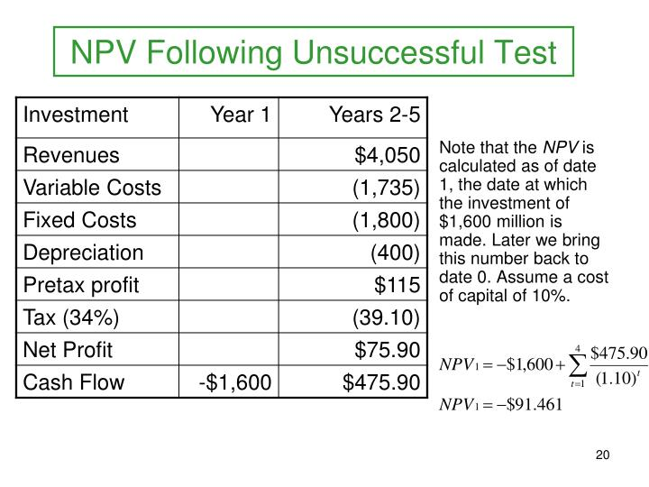 NPV Following Unsuccessful Test