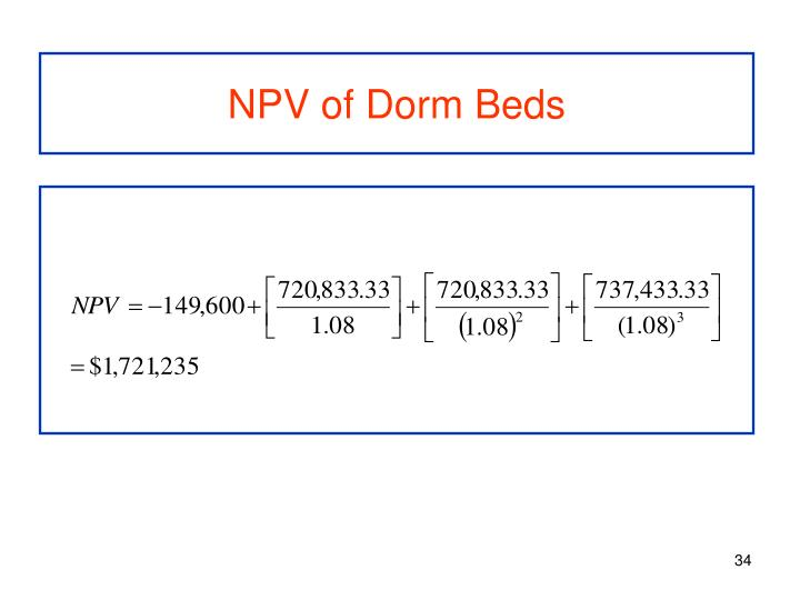 NPV of Dorm Beds