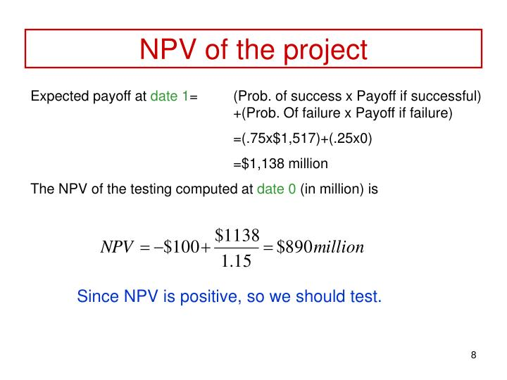 NPV of the project