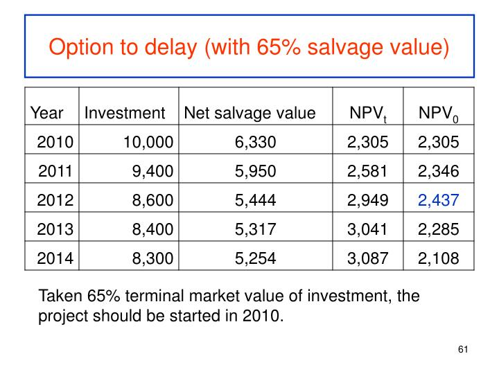 Option to delay (with 65% salvage value)