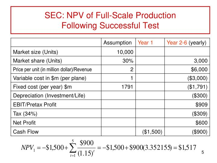 SEC: NPV of Full-Scale Production