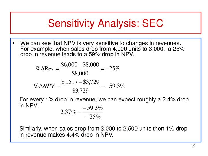 Sensitivity Analysis: SEC