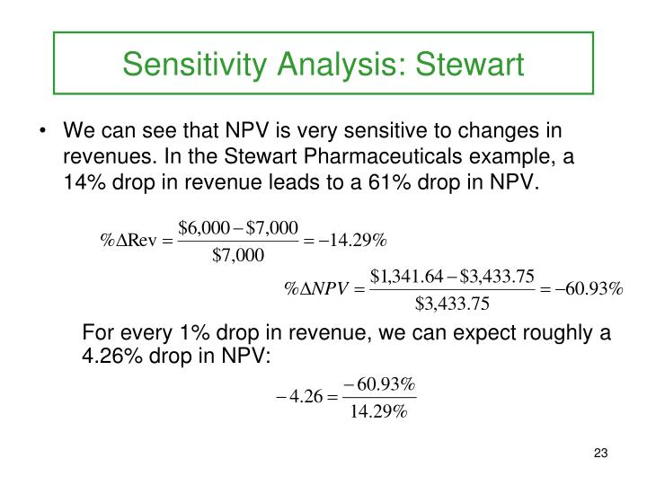 Sensitivity Analysis: Stewart