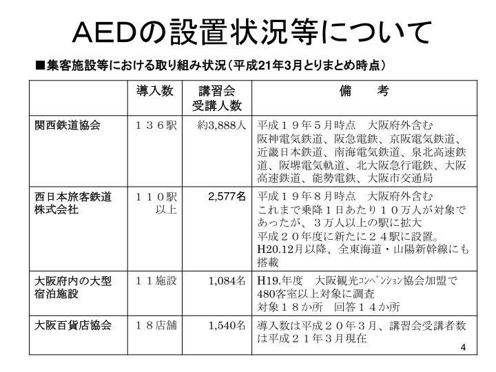 AEDの設置状況等について