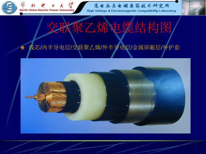 交联聚乙烯电缆结构图