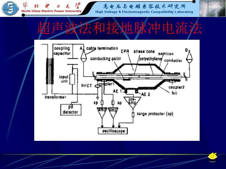 超声波法和接地脉冲电流法