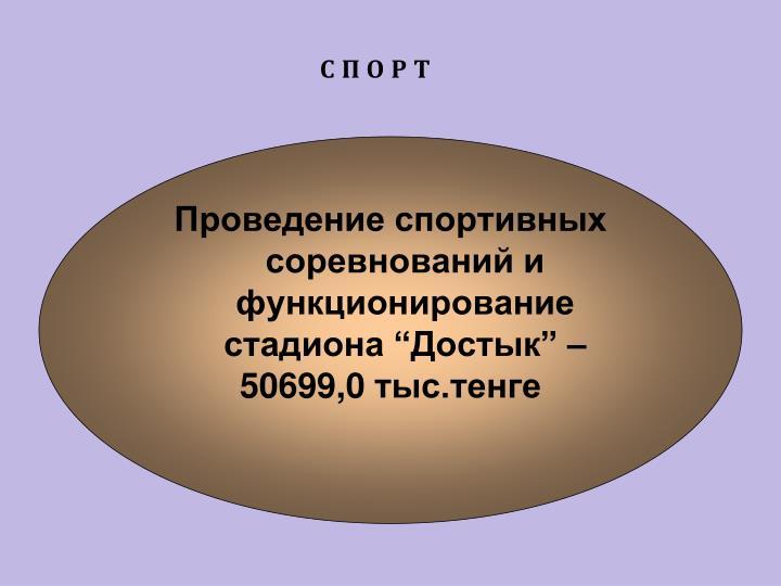 С П О Р Т