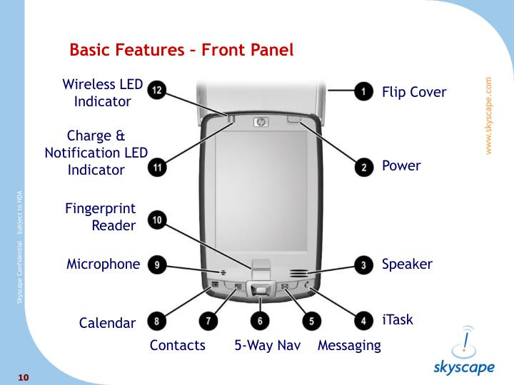 Basic Features – Front Panel