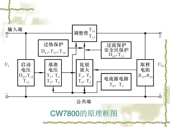 CW7800