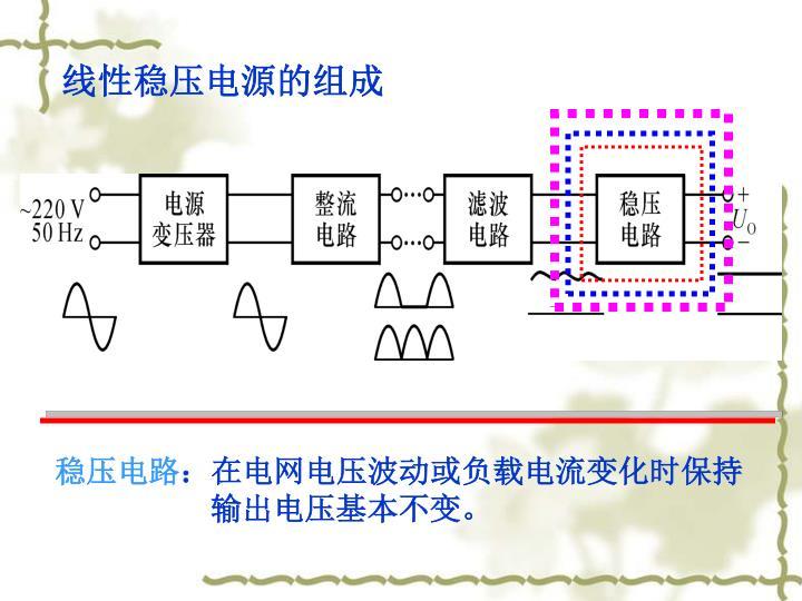 线性稳压电源的组成