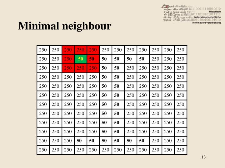 Minimal neighbour