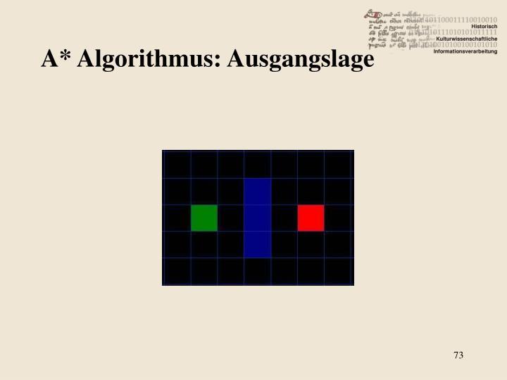 A* Algorithmus: Ausgangslage