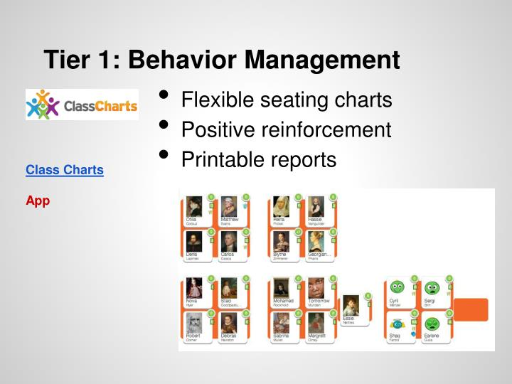 Tier 1: Behavior Management