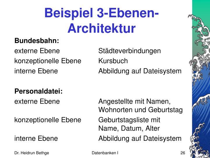 Beispiel 3-Ebenen-Architektur