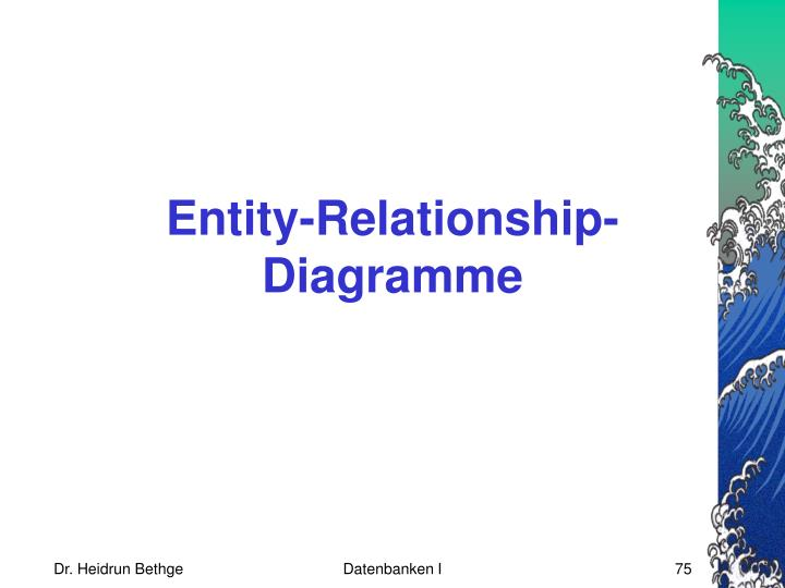 Entity-Relationship-Diagramme
