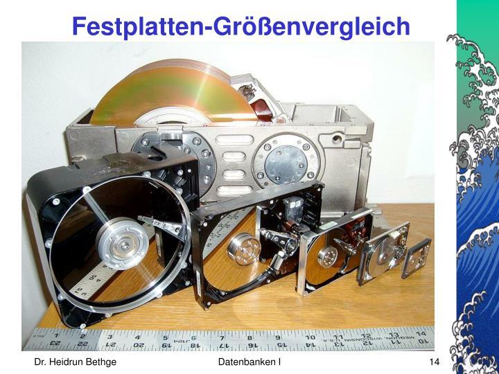 Festplatten-Größenvergleich