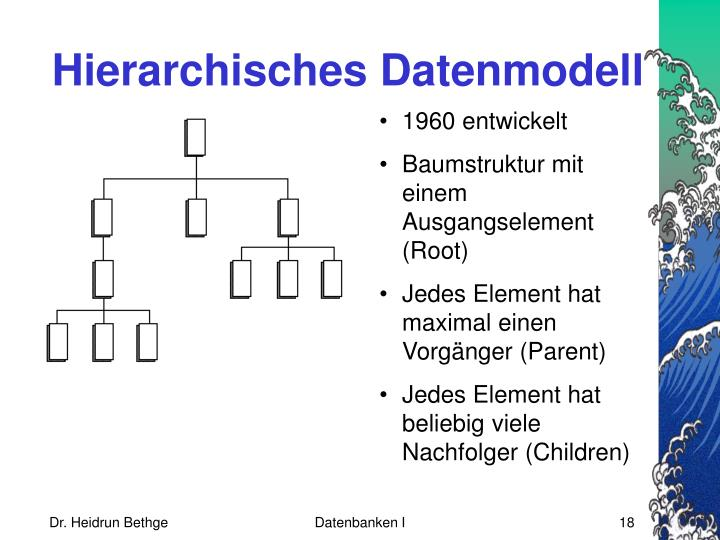 Hierarchisches Datenmodell