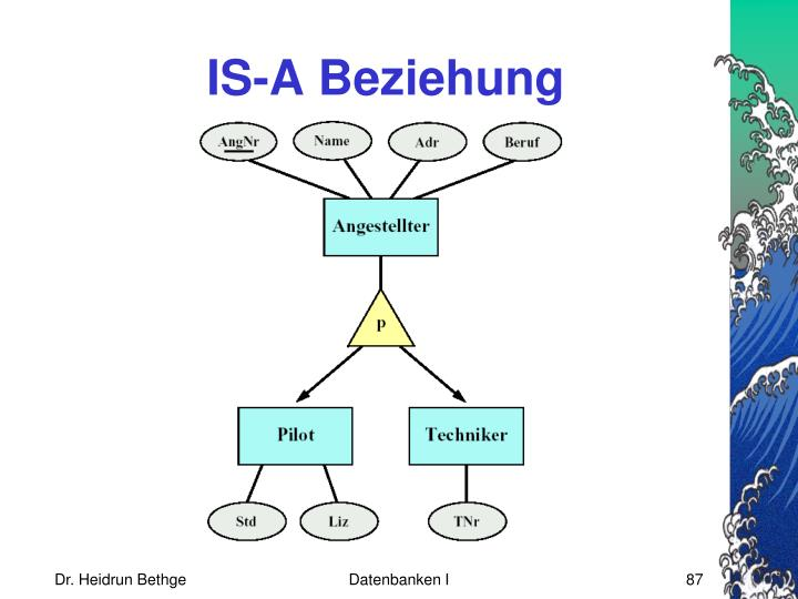 IS-A Beziehung