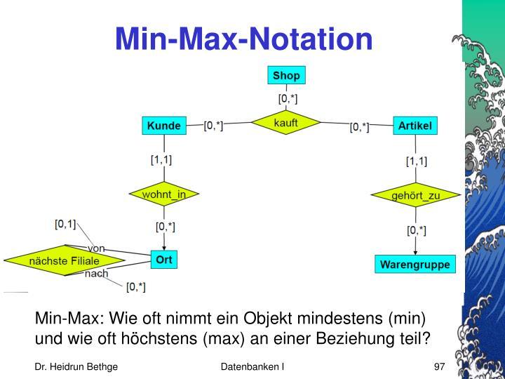Min-Max-Notation