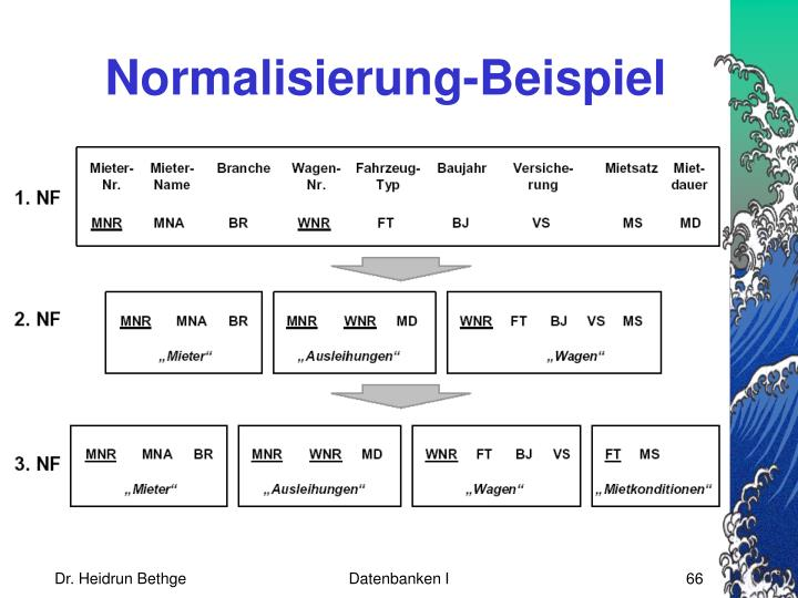 Normalisierung-Beispiel