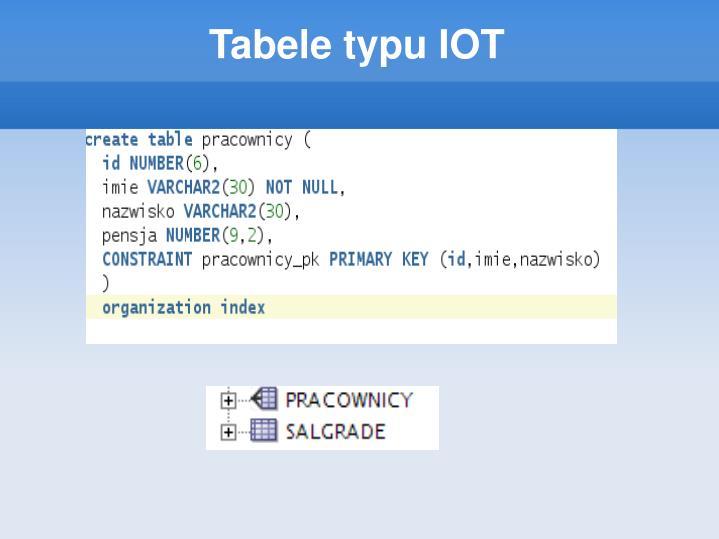 Tabele typu IOT