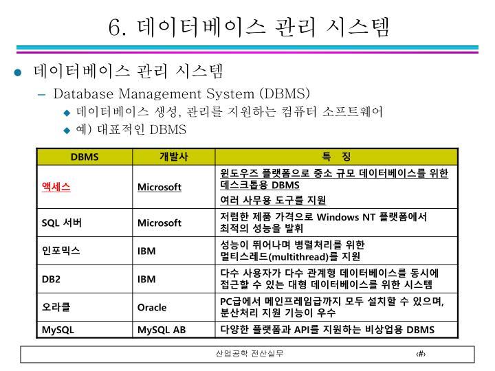 데이터베이스 관리 시스템