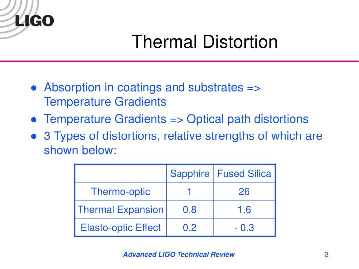 Thermal Distortion