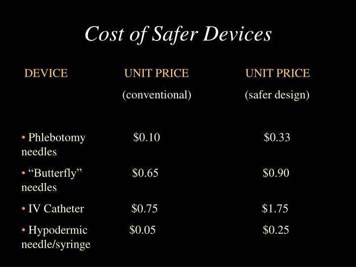 Cost of Safer Devices