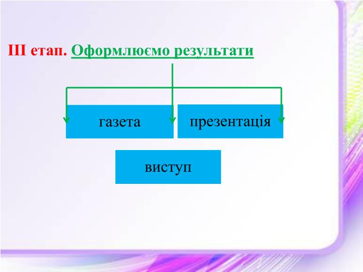 ІІІ етап.