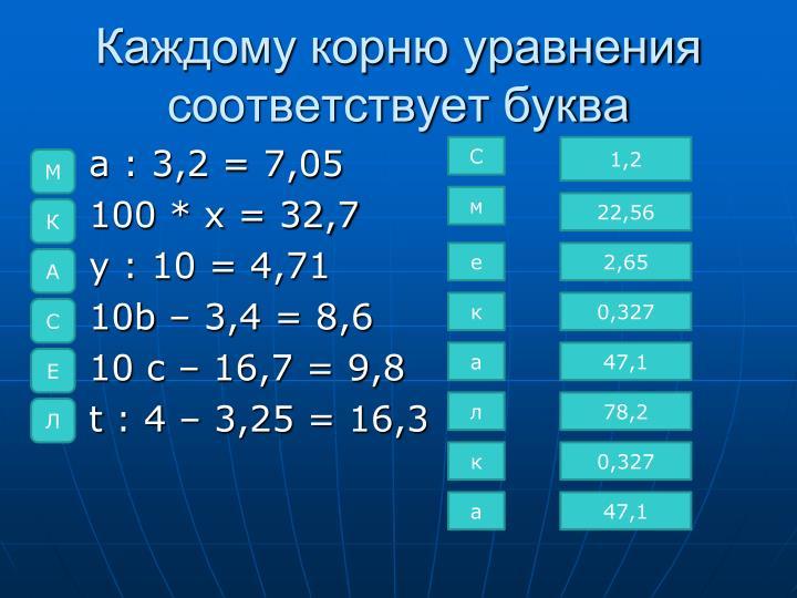 Каждому корню уравнения соответствует буква