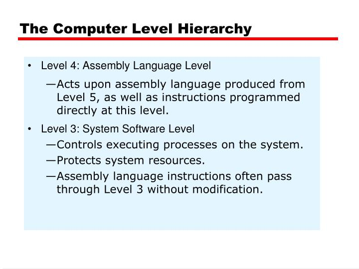 Level 4: Assembly Language Level