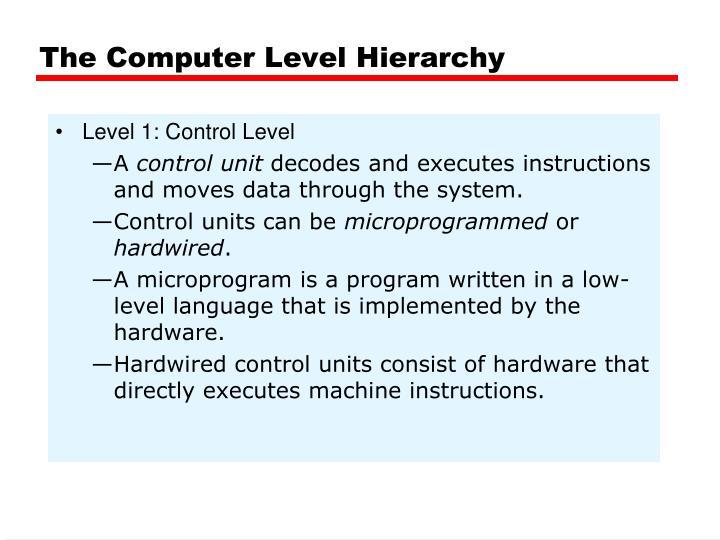 Level 1: Control Level