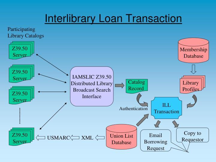 Interlibrary Loan Transaction