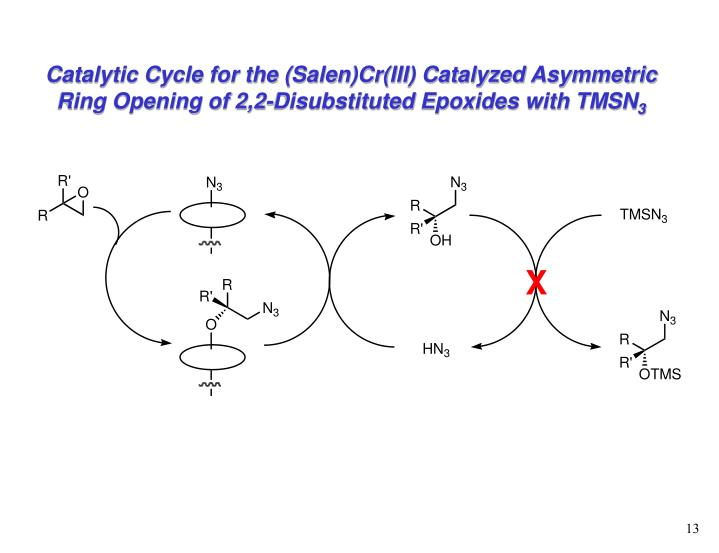 Catalytic Cycle for the (Salen)Cr(III) Catalyzed Asymmetric Ring Opening of 2,2-Disubstituted