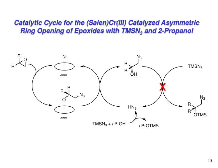 Catalytic Cycle for the (Salen)Cr(III) Catalyzed Asymmetric Ring Opening of Epoxides with TMSN