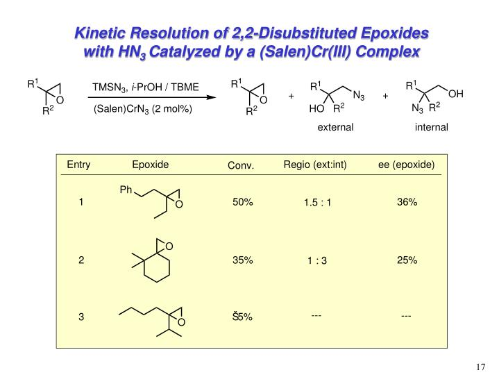 Kinetic Resolution of 2,2-Disubstituted Epoxides with HN