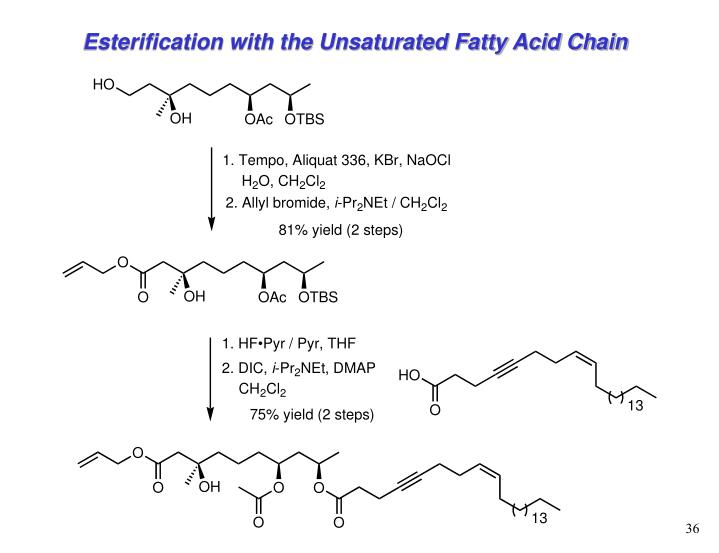 Esterification with the Unsaturated Fatty Acid Chain