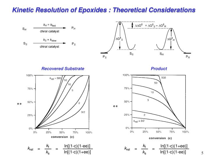 Kinetic Resolution of Epoxides : Theoretical Considerations