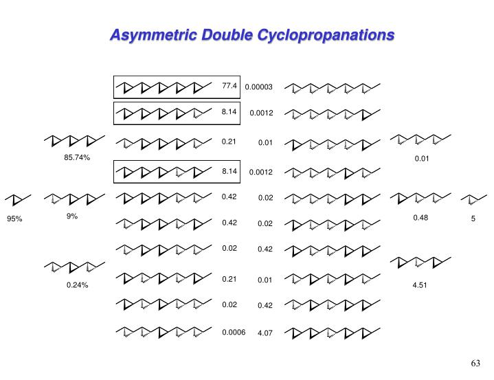 Asymmetric Double Cyclopropanations