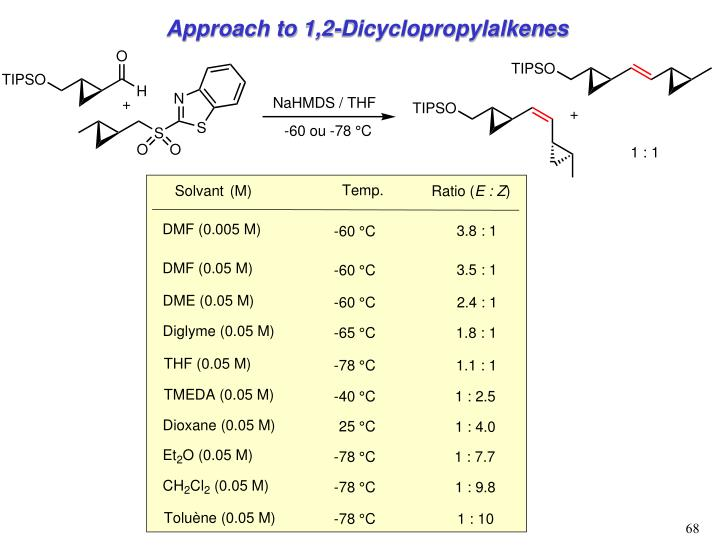 Approach to 1,2-Dicyclopropylalkenes