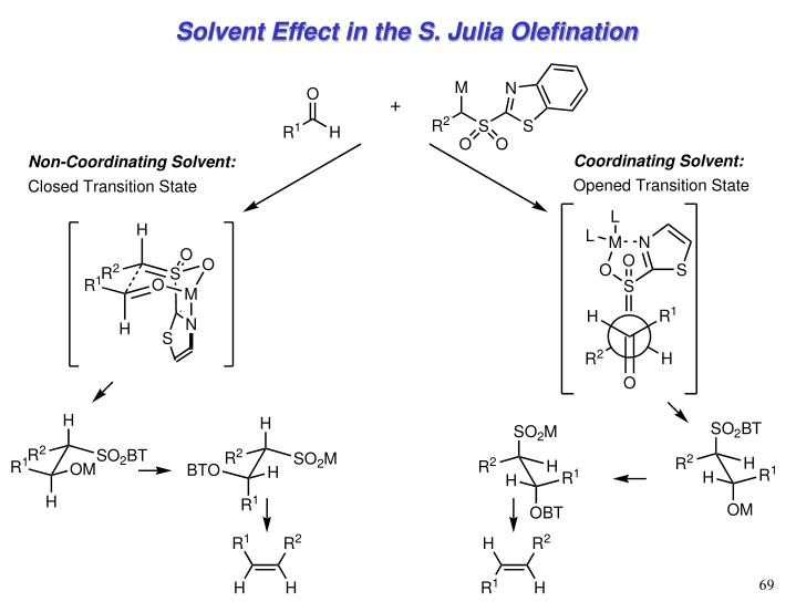 Solvent Effect in the S. Julia Olefination